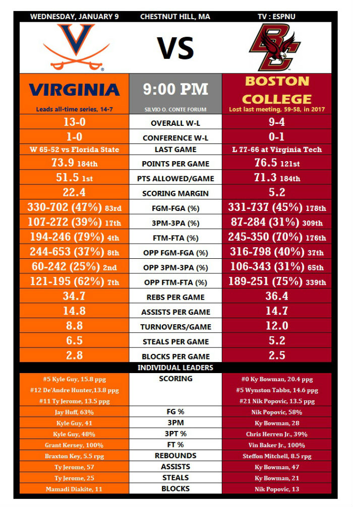 Hoops Tale of the Tape