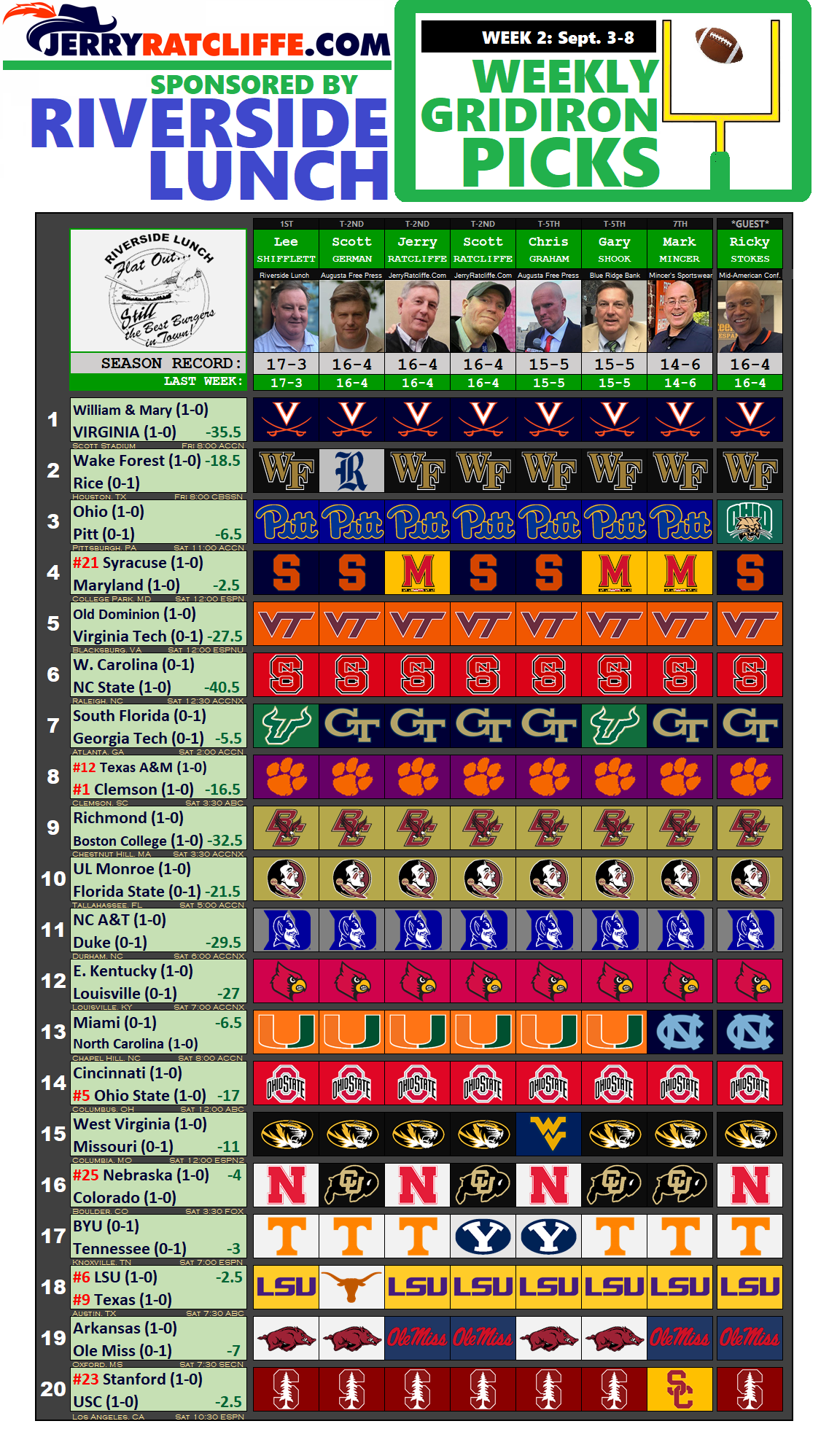 picture relating to Nfl Week 14 Printable Schedule called 7 days 14 Pick out Em